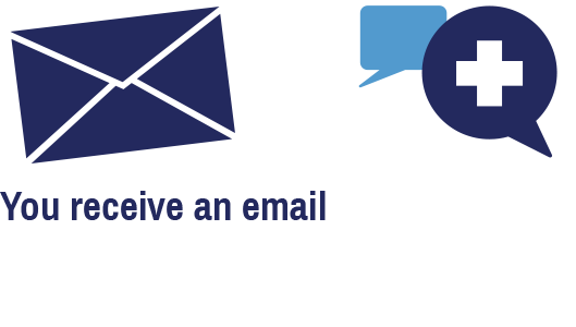 Advisors refer a Medicare-Eligible Client to Medicare BackOffice™