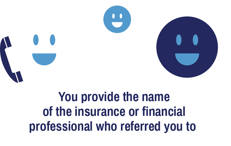 Client contacts Medicare BackOffice and gives the Benefit Advisor your name